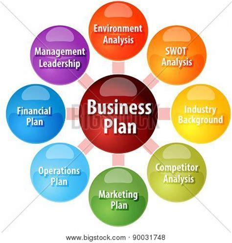 Hotel Business Plan Template Growthink
